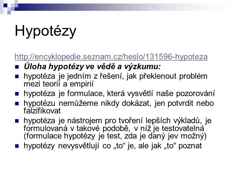 Hypotézy http://encyklopedie.seznam.cz/heslo/131596-hypoteza