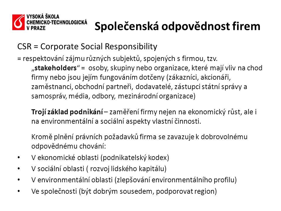 Společenská odpovědnost firem