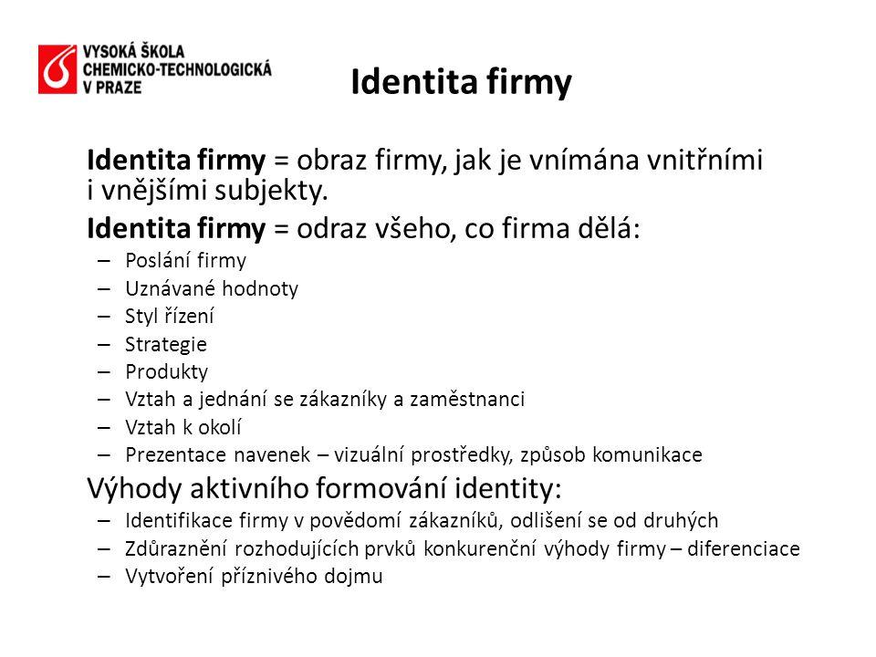 Identita firmy Identita firmy = obraz firmy, jak je vnímána vnitřními i vnějšími subjekty. Identita firmy = odraz všeho, co firma dělá: