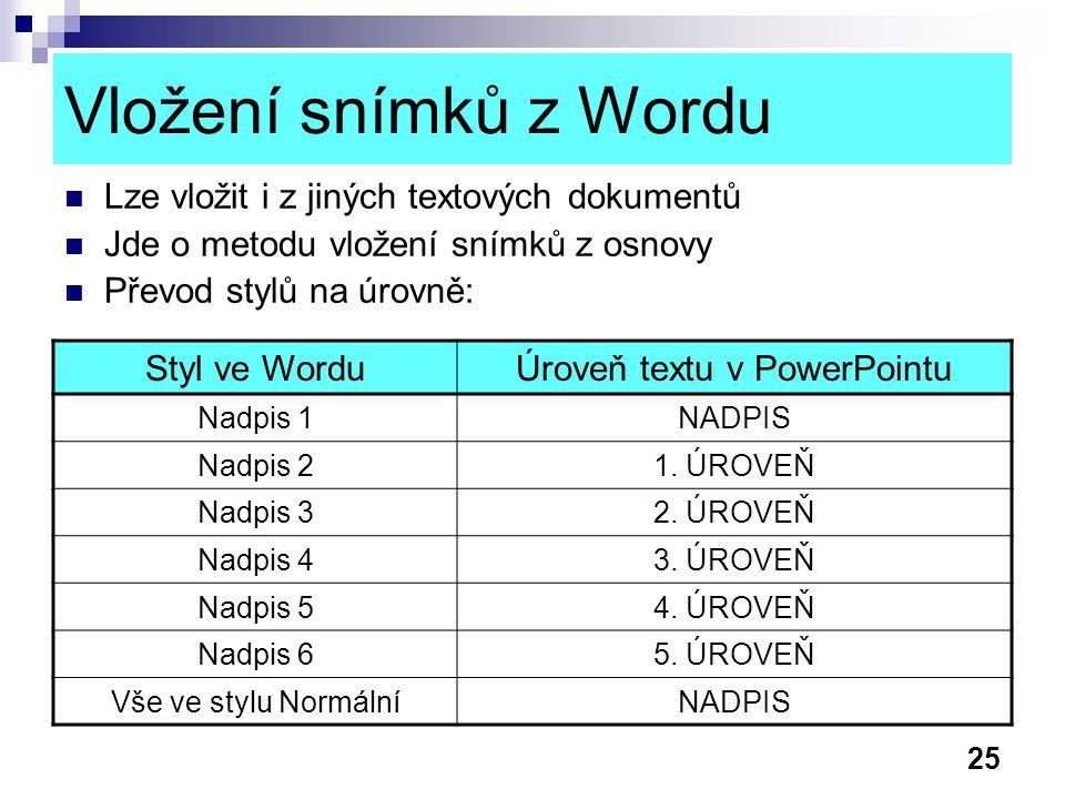 Úroveň textu v PowerPointu