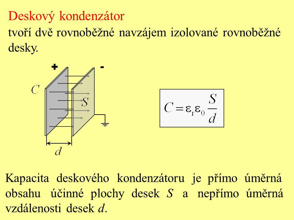 Deskový kondenzátor tvoří dvě rovnoběžné navzájem izolované rovnoběžné