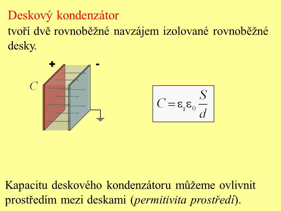 Deskový kondenzátor tvoří dvě rovnoběžné navzájem izolované rovnoběžné desky. + - Kapacitu deskového kondenzátoru můžeme ovlivnit.