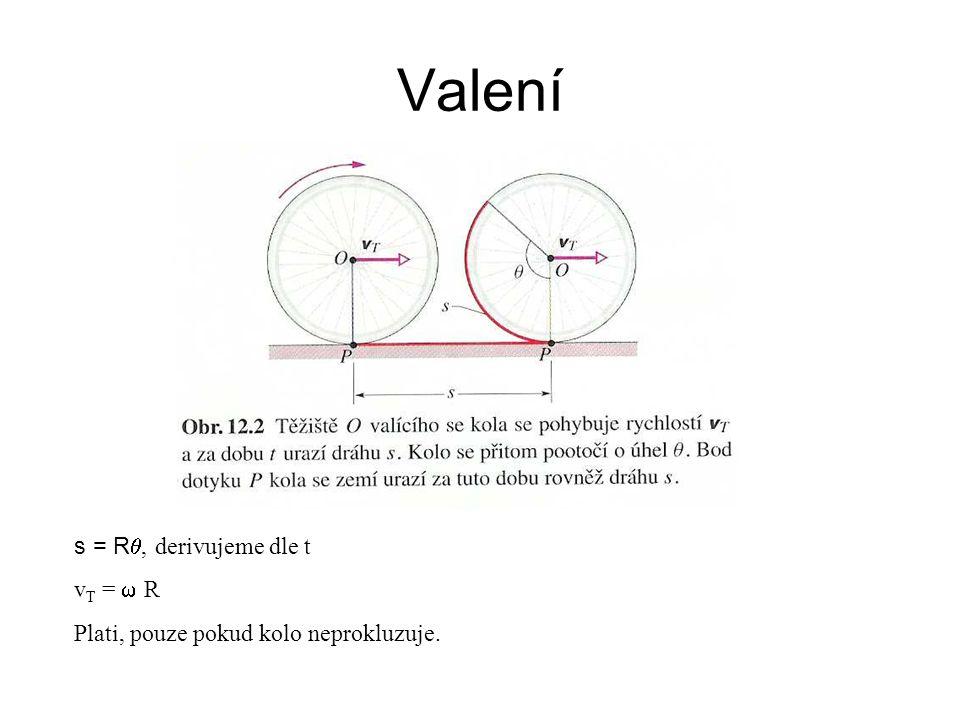 Valení s = Rq, derivujeme dle t vT = w R