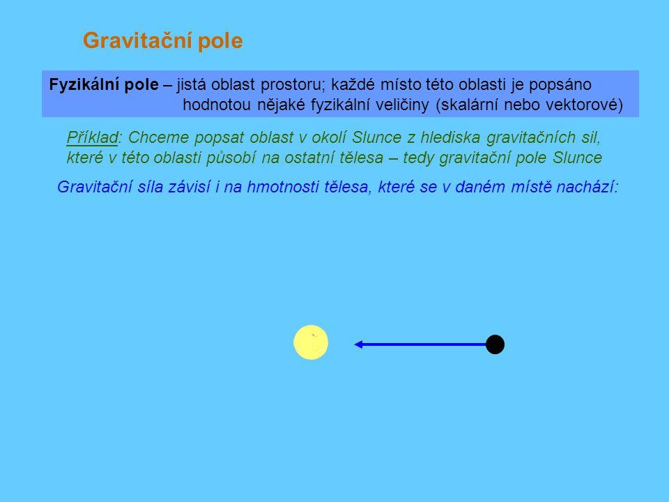 Gravitační pole
