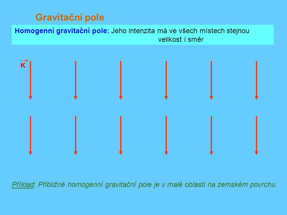 Gravitační pole Homogenní gravitační pole: Jeho intenzita má ve všech místech stejnou velikost i směr.