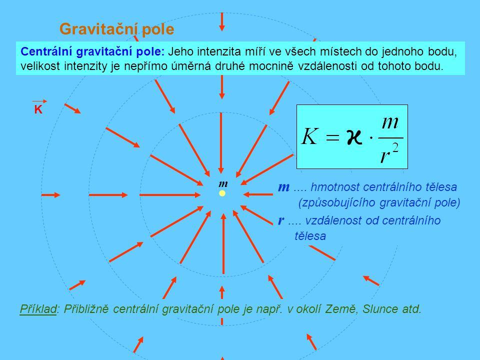 m .... hmotnost centrálního tělesa r .... vzdálenost od centrálního