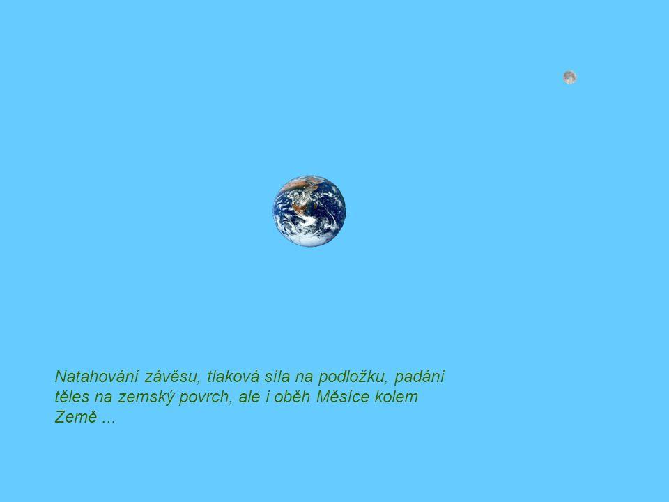 Natahování závěsu, tlaková síla na podložku, padání těles na zemský povrch, ale i oběh Měsíce kolem Země ...
