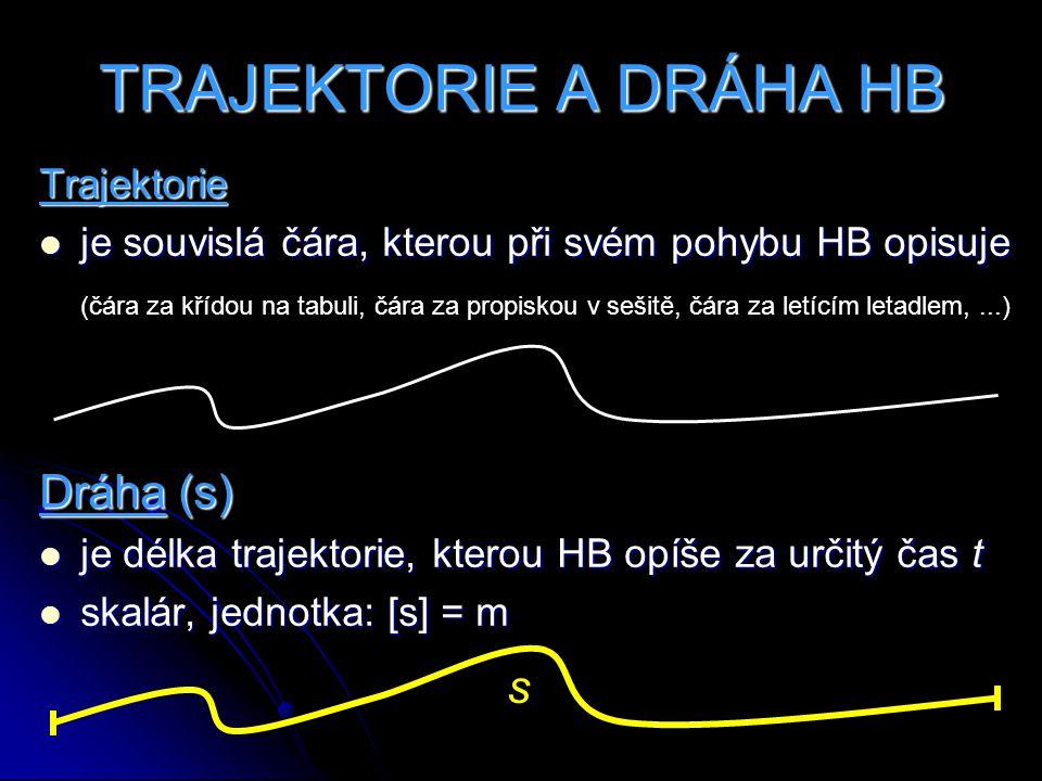 TRAJEKTORIE A DRÁHA HB Dráha (s) s Trajektorie