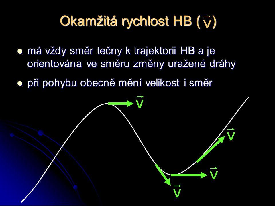 Okamžitá rychlost HB ( )