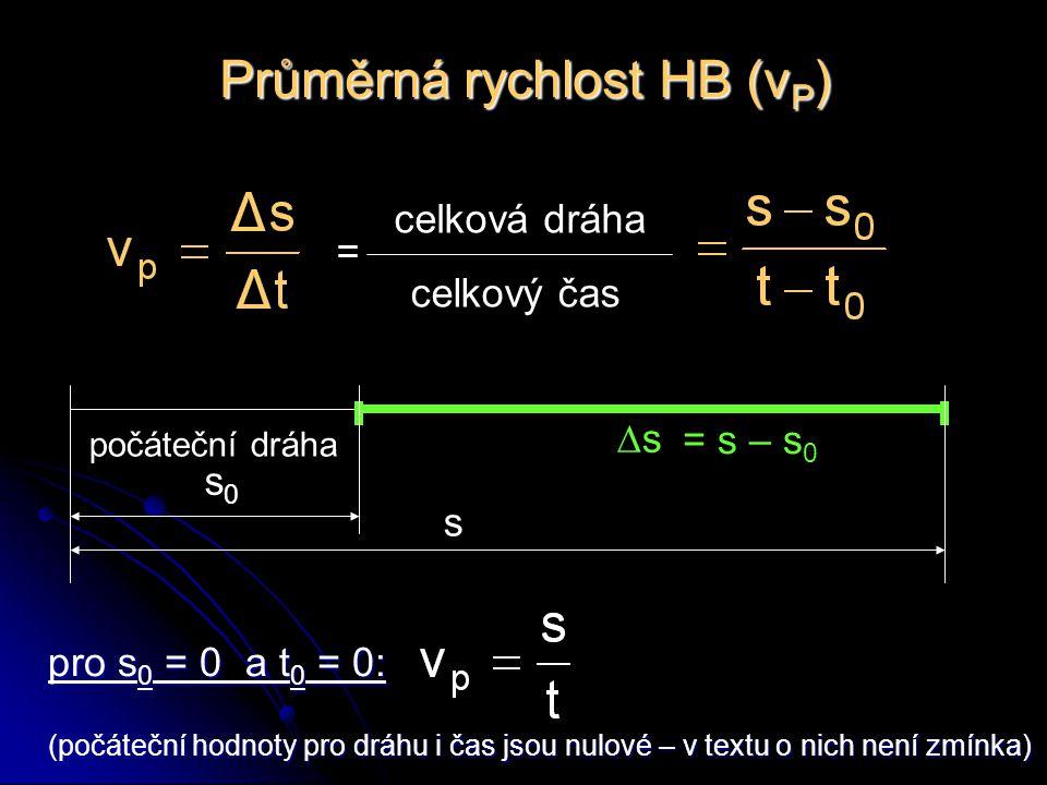 Průměrná rychlost HB (vP)