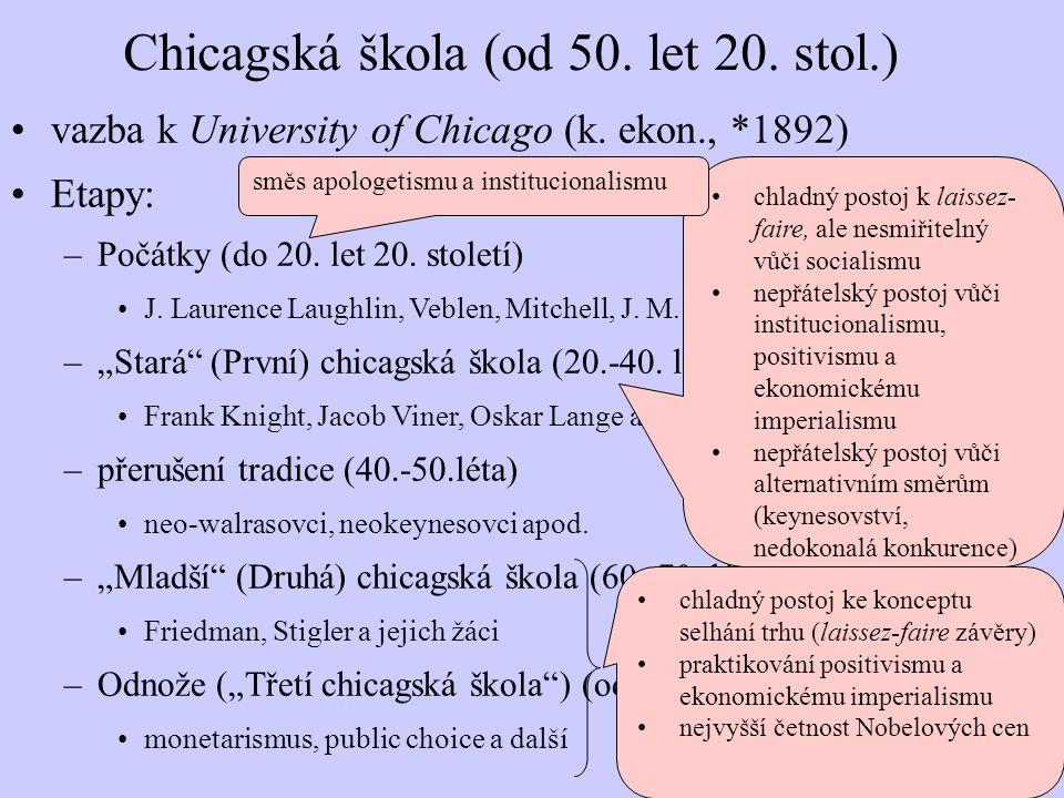 Chicagská škola (od 50. let 20. stol.)