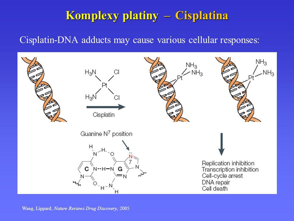 Komplexy platiny – Cisplatina
