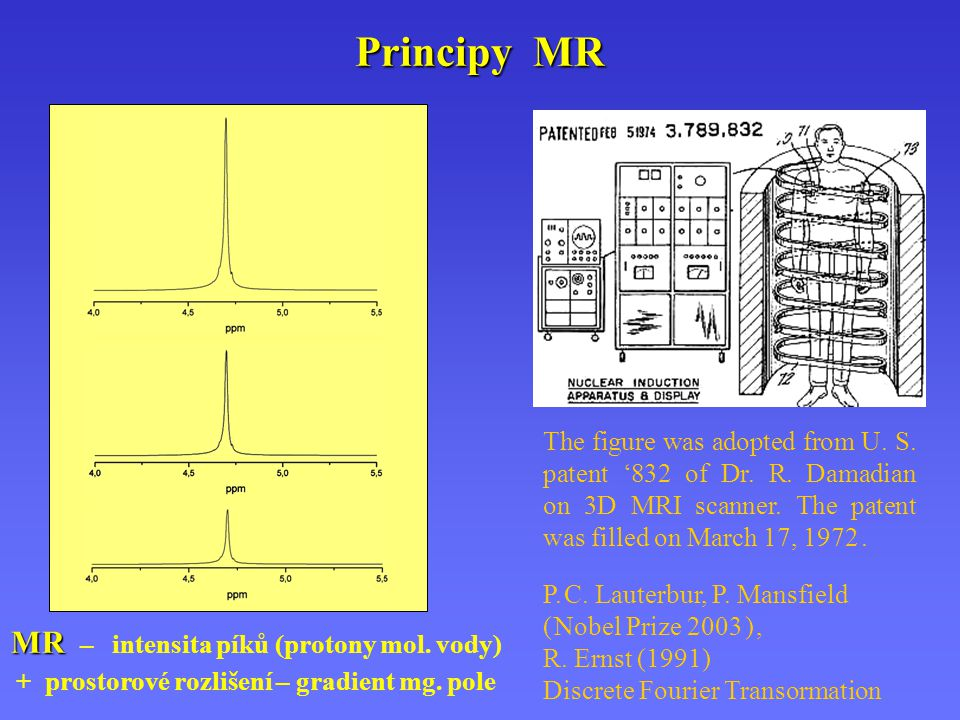 Principy MR The figure was adopted from U. S. patent '832 of Dr. R. Damadian on 3D MRI scanner. The patent was filled on March 17, 1972 .