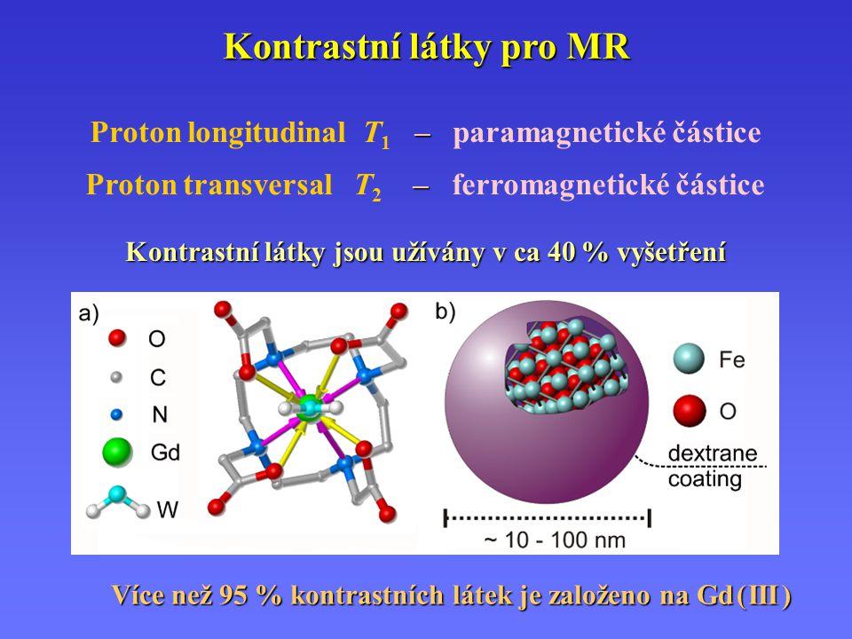 Kontrastní látky pro MR