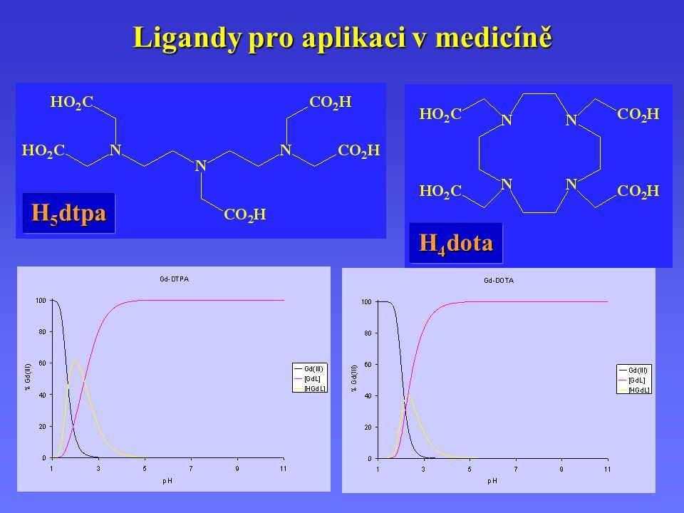 Ligandy pro aplikaci v medicíně
