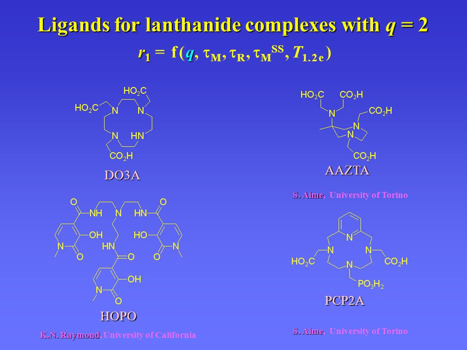 Ligands for lanthanide complexes with q = 2