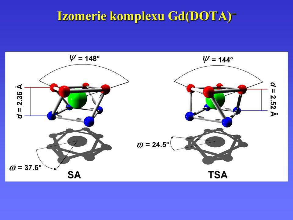 Izomerie komplexu Gd(DOTA)–