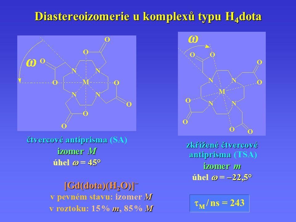Diastereoizomerie u komplexů typu H4dota