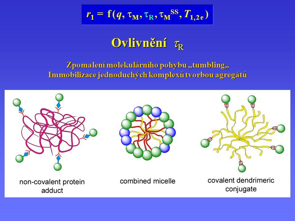 Ovlivnění R r1 = f ( q, M , R , MSS , T1, 2 e )