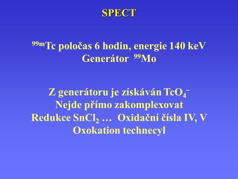 99mTc poločas 6 hodin, energie 140 keV Generátor 99Mo