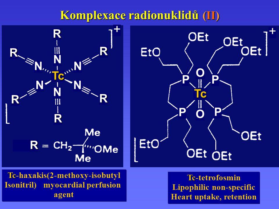 Komplexace radionuklidů (II)