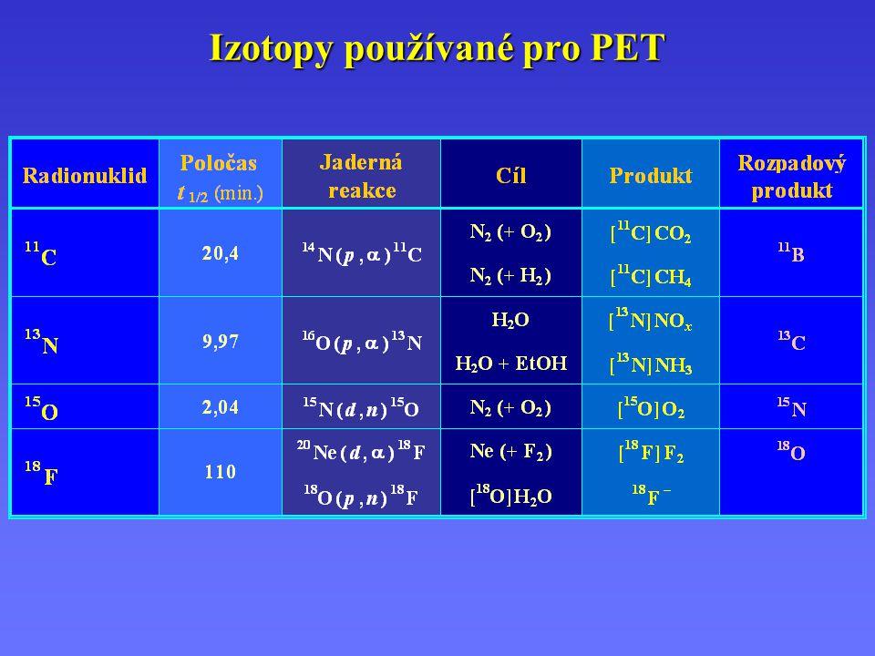 Izotopy používané pro PET