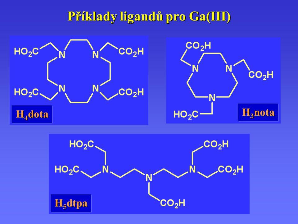 Příklady ligandů pro Ga(III)