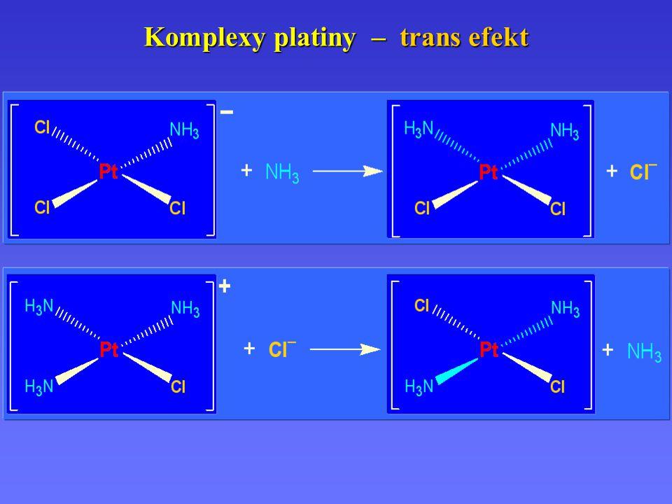 Komplexy platiny – trans efekt