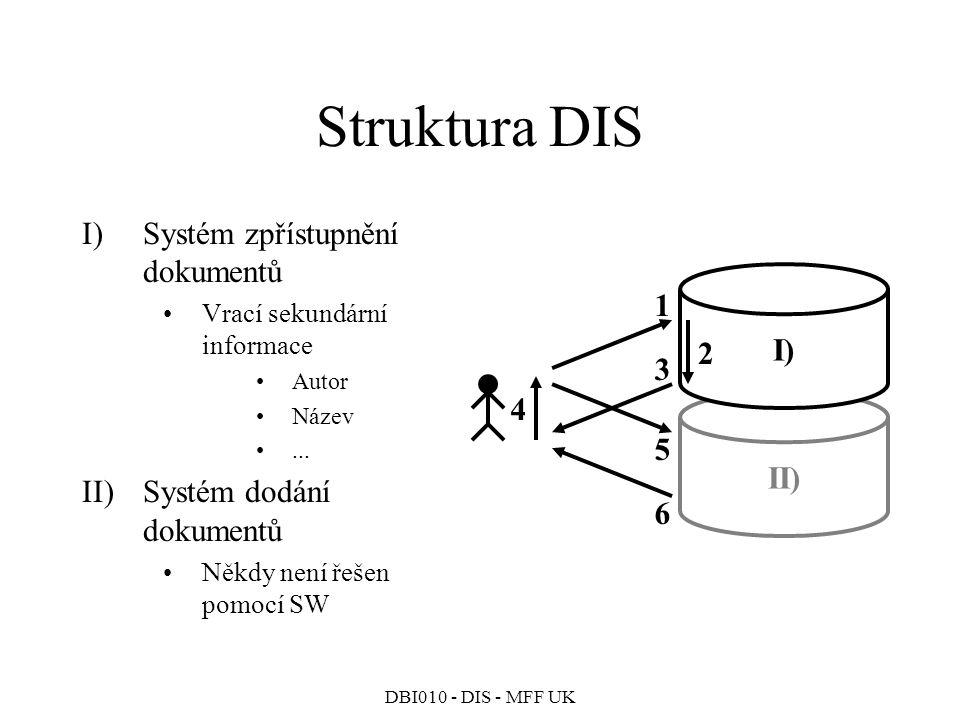 Struktura DIS Systém zpřístupnění dokumentů 1 I) 2