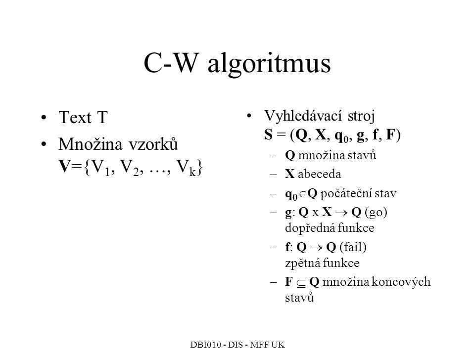 C-W algoritmus Text T Množina vzorků V={V1, V2, …, Vk}