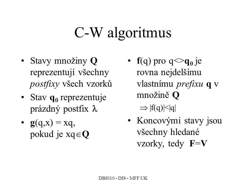 C-W algoritmus Stavy množiny Q reprezentují všechny postfixy všech vzorků. Stav q0 reprezentuje prázdný postfix 