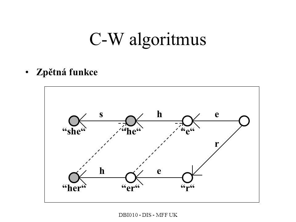 C-W algoritmus Zpětná funkce s h e she he e r h e her er r