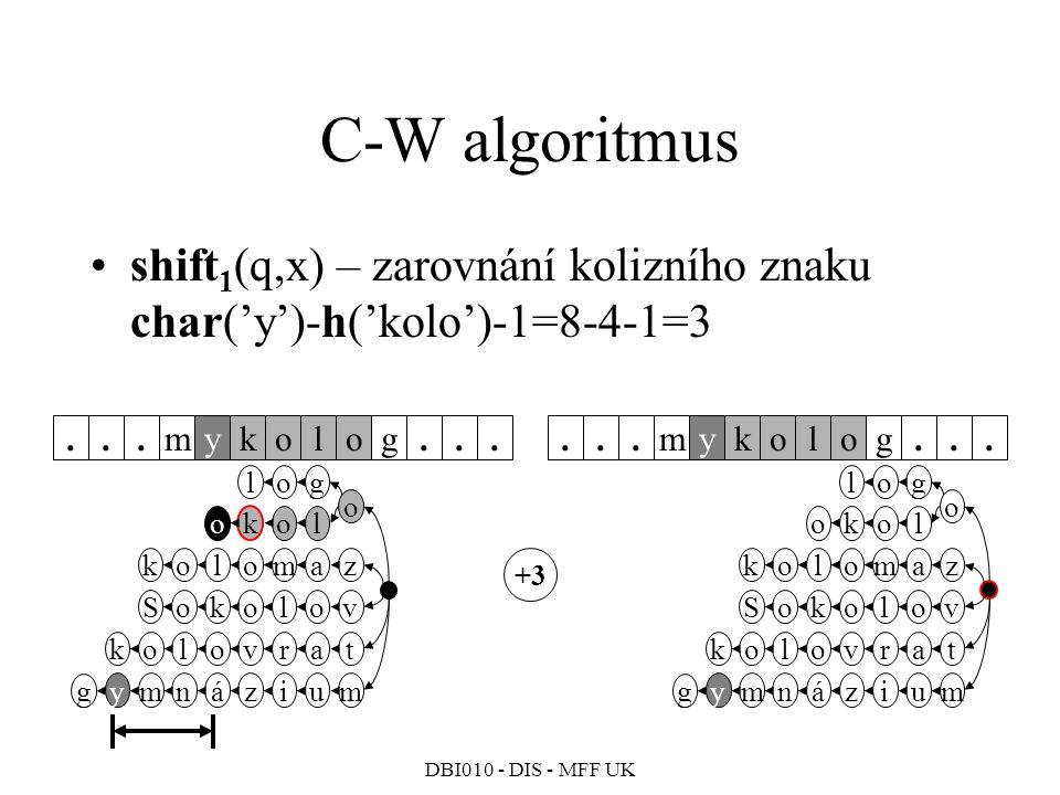 C-W algoritmus shift1(q,x) – zarovnání kolizního znaku char('y')-h('kolo')-1=8-4-1=3. m. k. y. o.