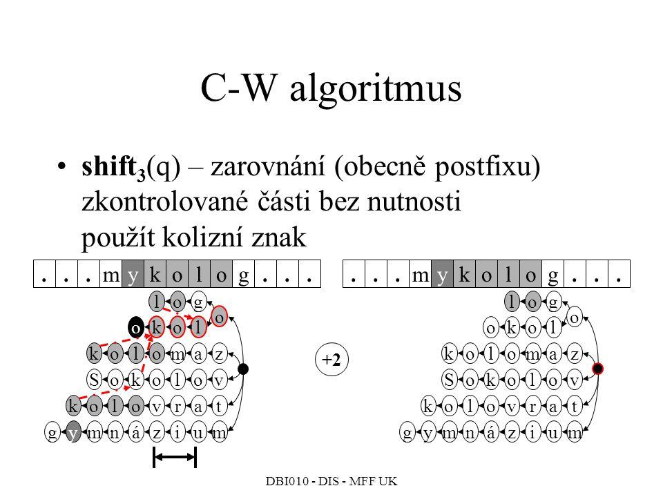 C-W algoritmus shift3(q) – zarovnání (obecně postfixu) zkontrolované části bez nutnosti použít kolizní znak.