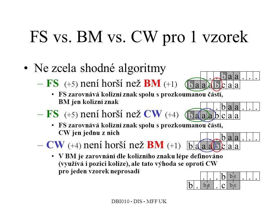FS vs. BM vs. CW pro 1 vzorek Ne zcela shodné algoritmy