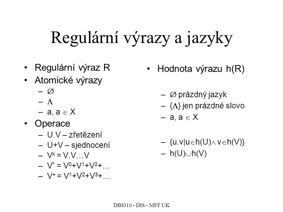 Regulární výrazy a jazyky