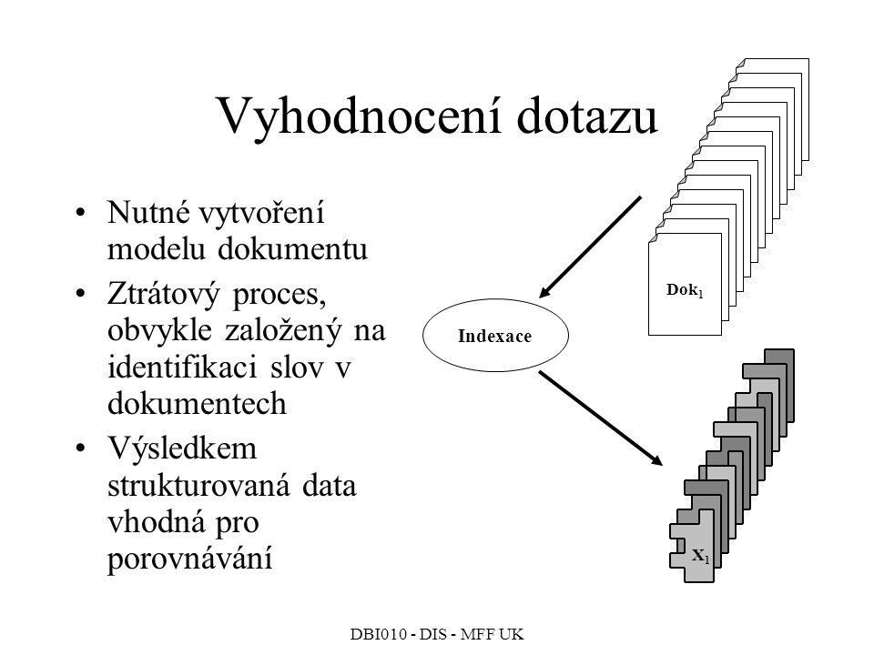 Vyhodnocení dotazu Nutné vytvoření modelu dokumentu