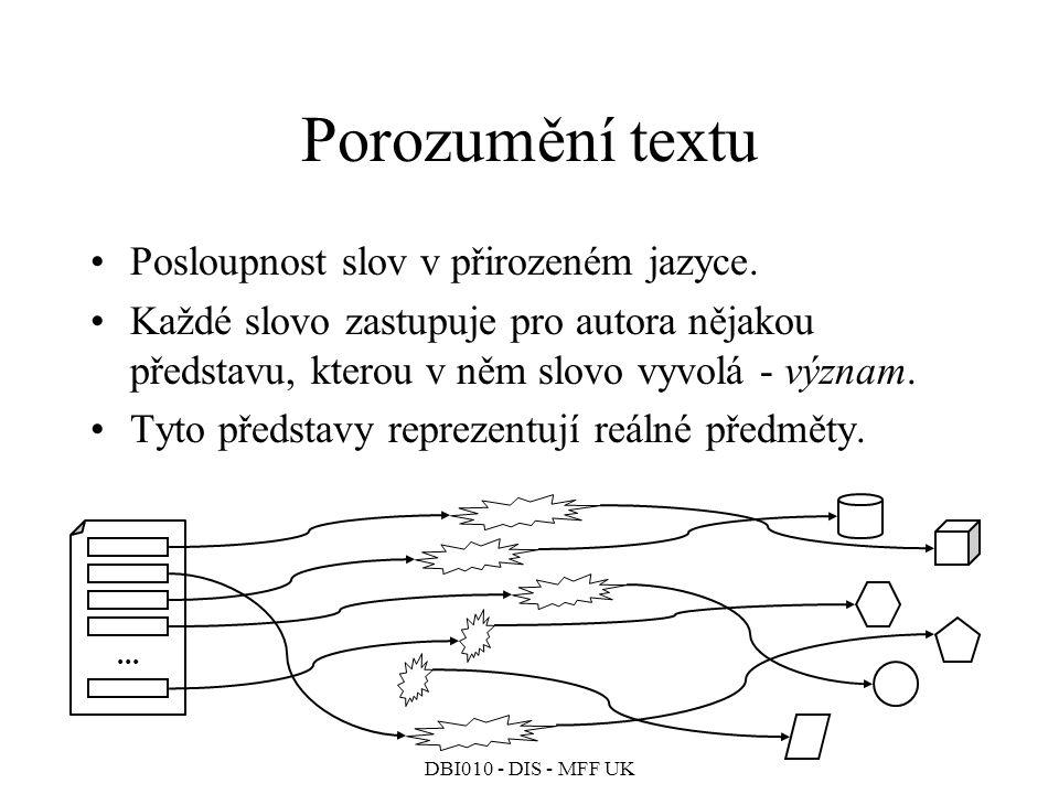 Porozumění textu Posloupnost slov v přirozeném jazyce.