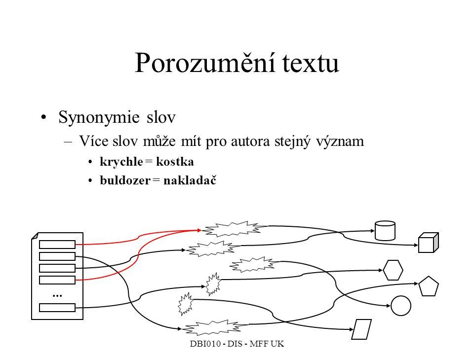 Porozumění textu Synonymie slov