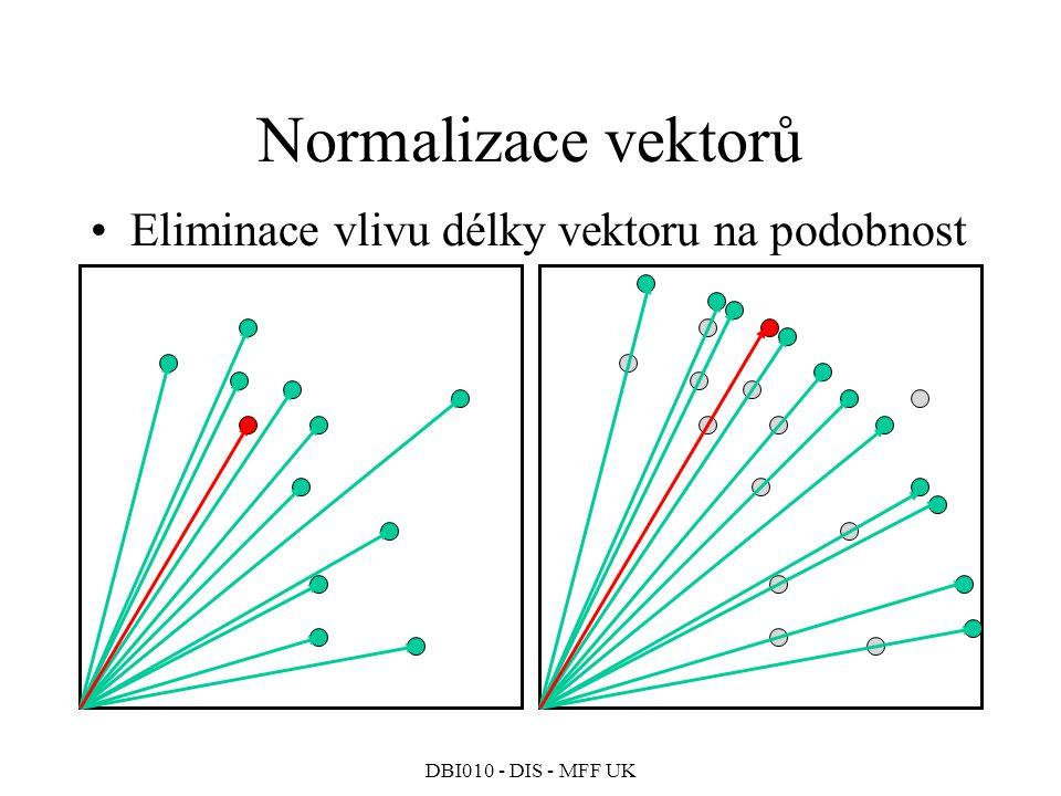 Normalizace vektorů Eliminace vlivu délky vektoru na podobnost