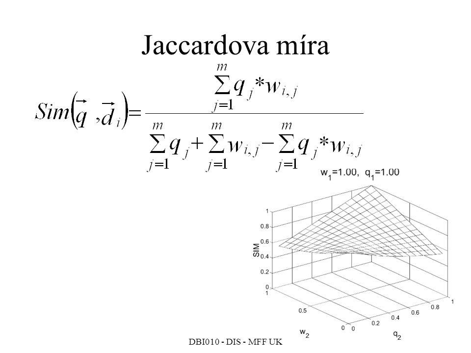 Jaccardova míra DBI010 - DIS - MFF UK 168