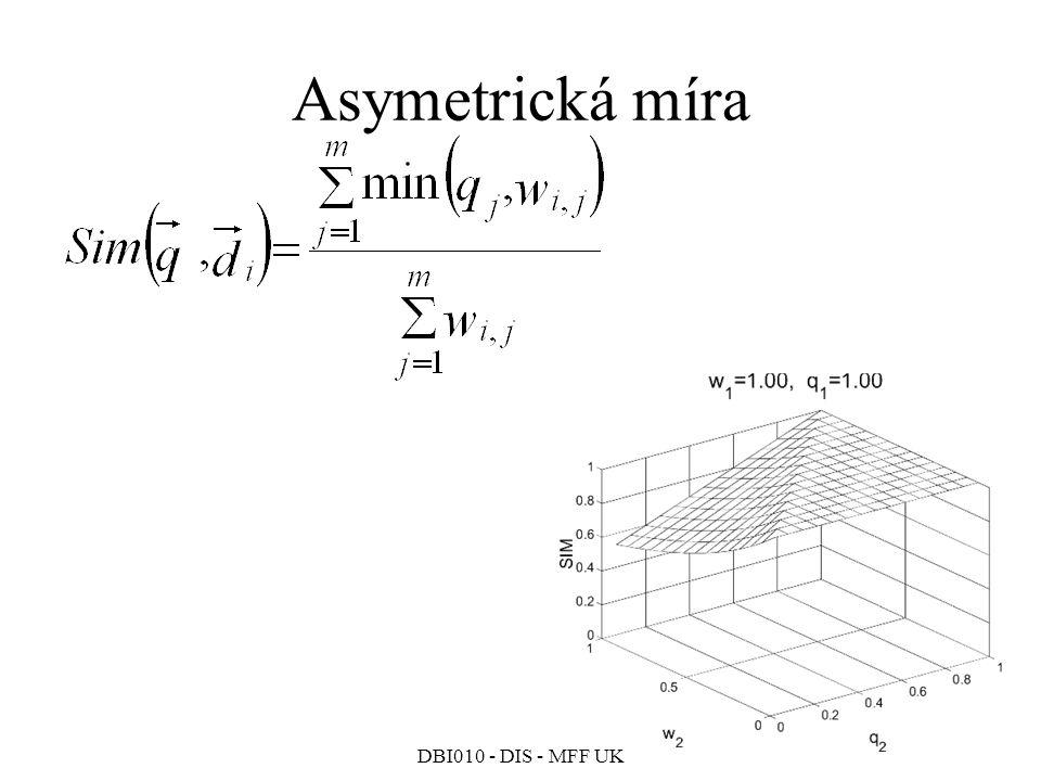 Asymetrická míra DBI010 - DIS - MFF UK 171