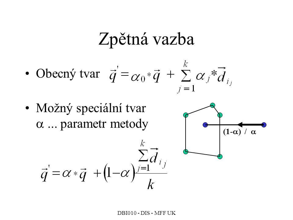 Zpětná vazba Obecný tvar Možný speciální tvar  ... parametr metody