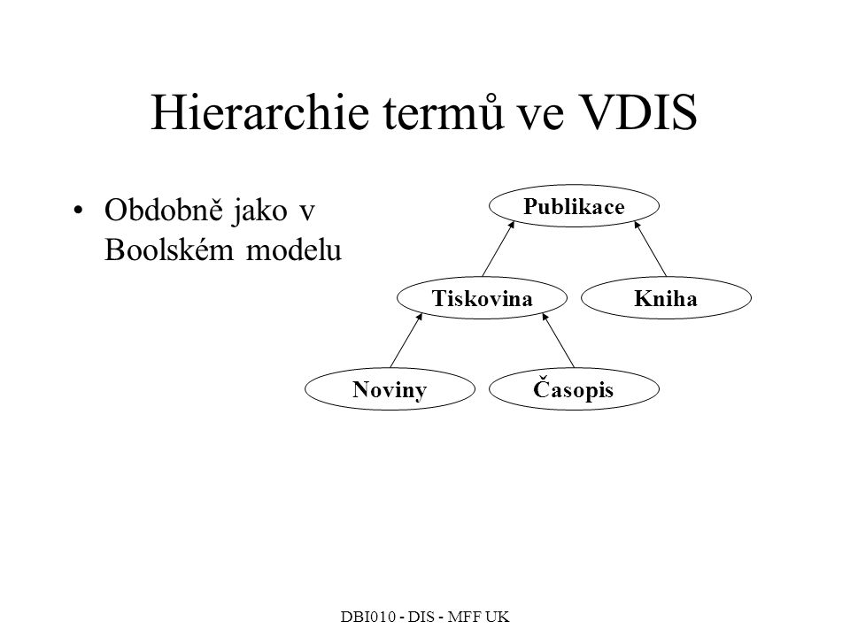 Hierarchie termů ve VDIS