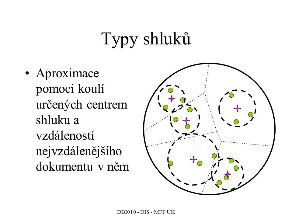 Typy shluků Aproximace pomocí koulí určených centrem shluku a vzdáleností nejvzdálenějšího dokumentu v něm.