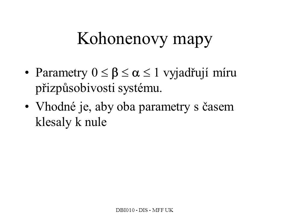 Kohonenovy mapy Parametry 0      1 vyjadřují míru přizpůsobivosti systému. Vhodné je, aby oba parametry s časem klesaly k nule.