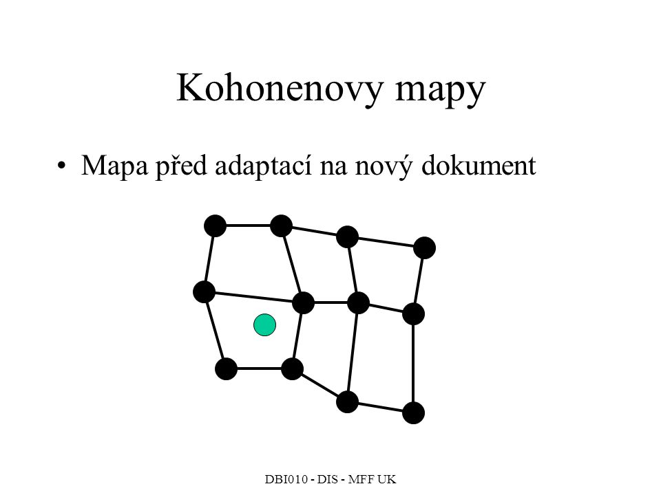 Kohonenovy mapy Mapa před adaptací na nový dokument