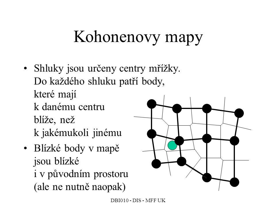 Kohonenovy mapy Shluky jsou určeny centry mřížky. Do každého shluku patří body, které mají k danému centru blíže, než k jakémukoli jinému.