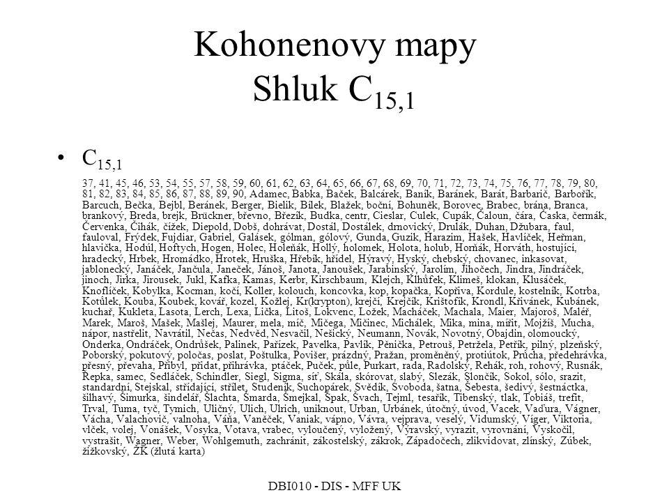 Kohonenovy mapy Shluk C15,1