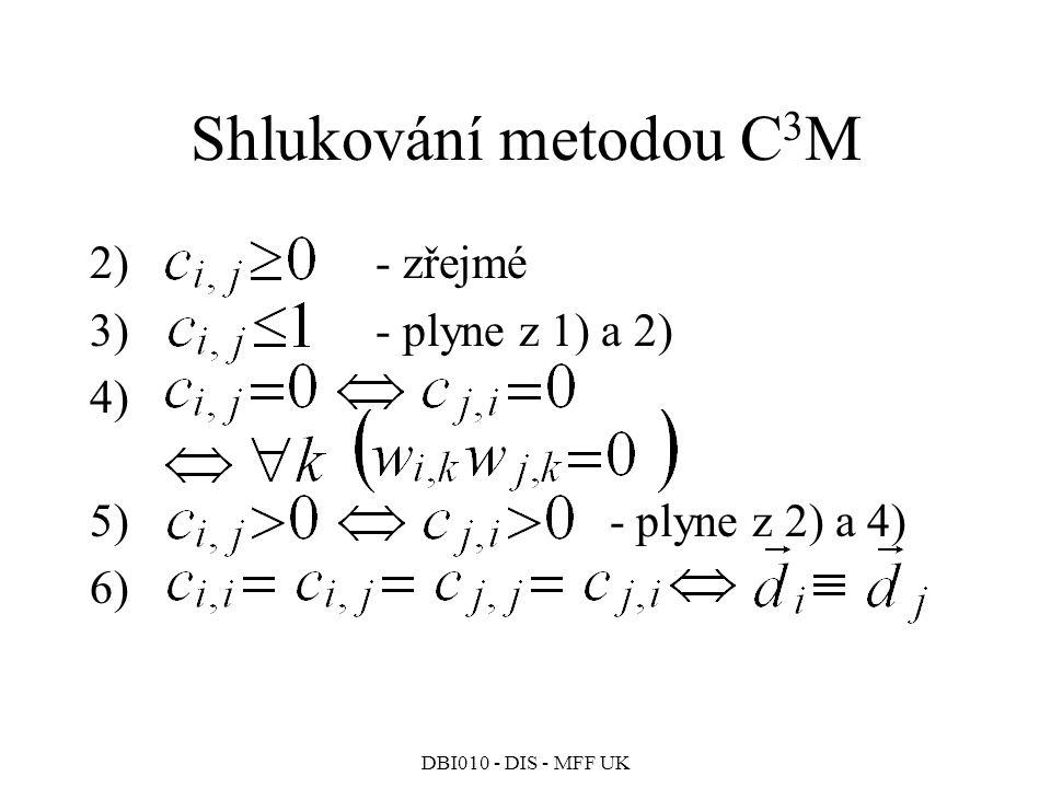 Shlukování metodou C3M - zřejmé - plyne z 1) a 2) - plyne z 2) a 4)
